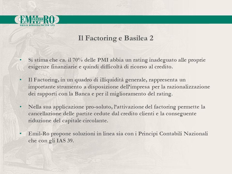 Il Factoring e Basilea 2
