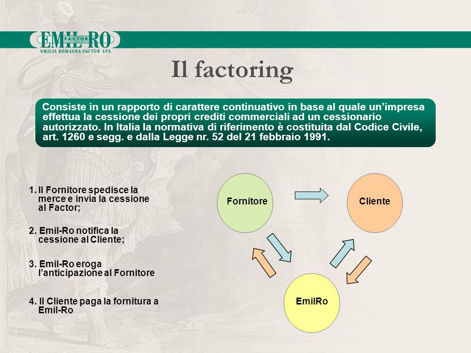 Il factoring