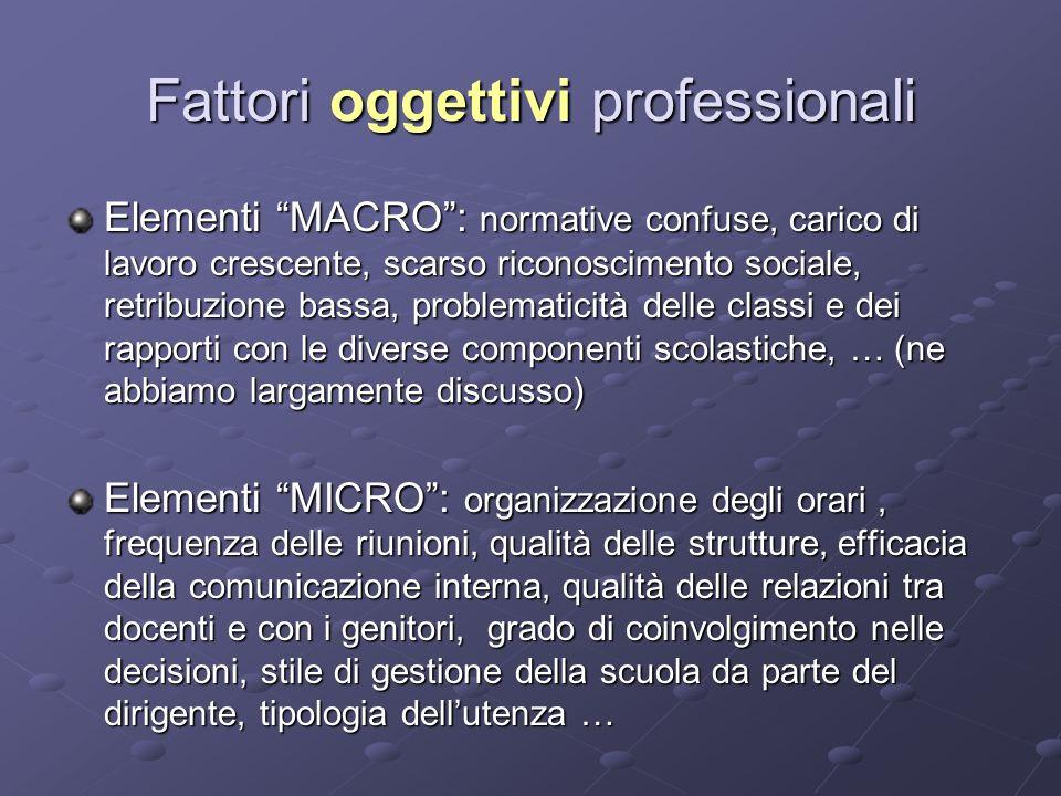 Fattori oggettivi professionali