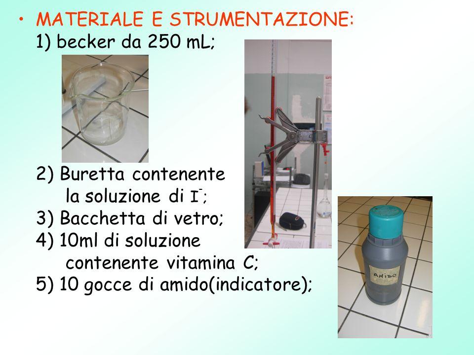 MATERIALE E STRUMENTAZIONE: