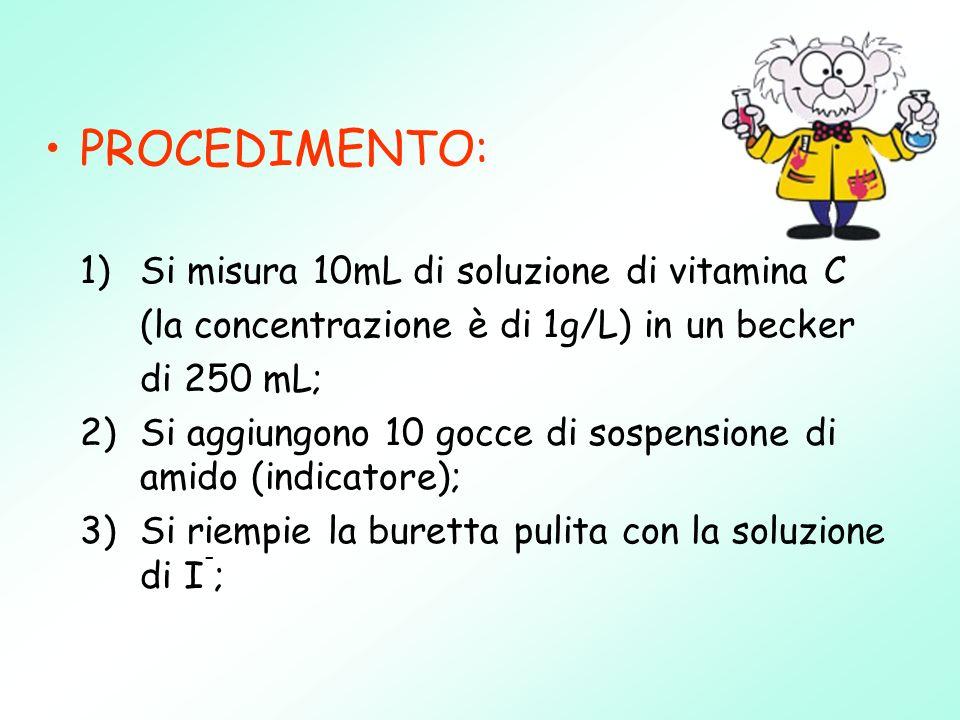 PROCEDIMENTO: 1) Si misura 10mL di soluzione di vitamina C