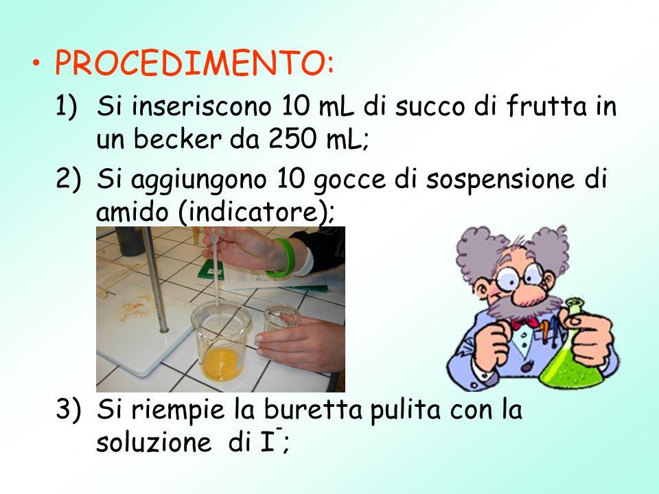 PROCEDIMENTO: 1) Si inseriscono 10 mL di succo di frutta in un becker da 250 mL; 2) Si aggiungono 10 gocce di sospensione di amido (indicatore);