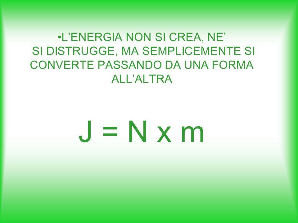 L'ENERGIA NON SI CREA, NE' SI DISTRUGGE, MA SEMPLICEMENTE SI CONVERTE PASSANDO DA UNA FORMA ALL'ALTRA J = N x m