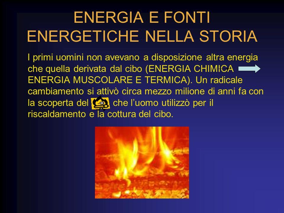 ENERGIA E FONTI ENERGETICHE NELLA STORIA