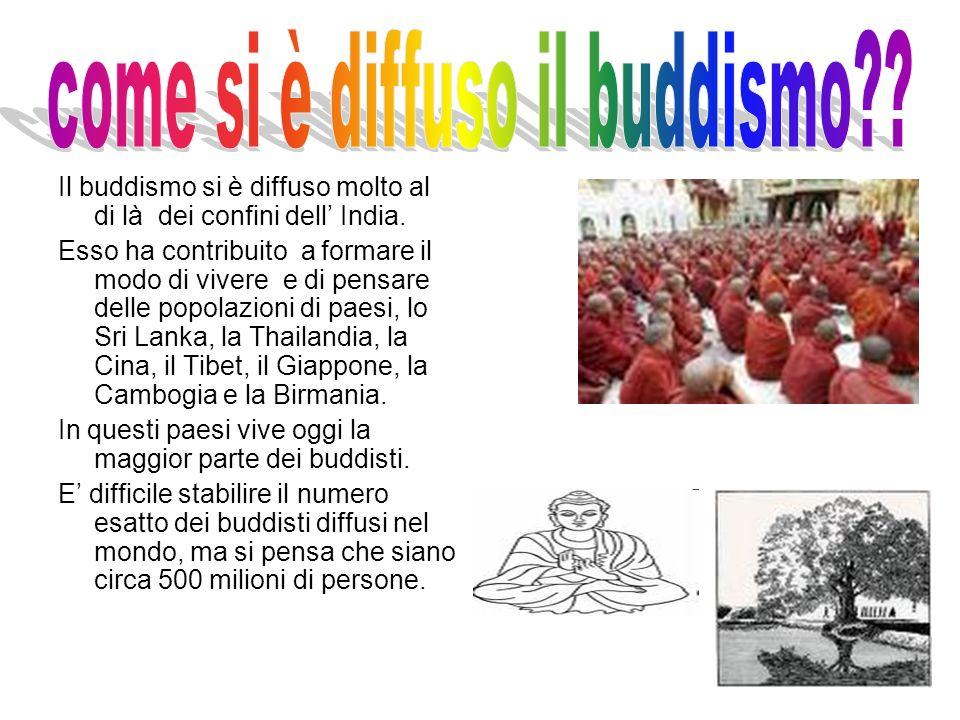 come si è diffuso il buddismo