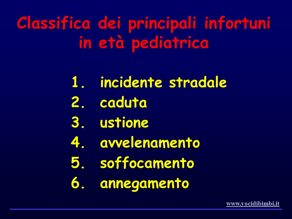 Classifica dei principali infortuni in età pediatrica