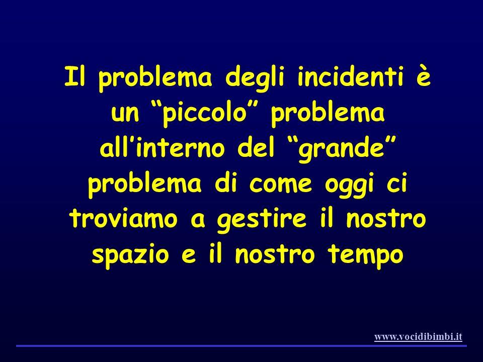 Il problema degli incidenti è un piccolo problema all'interno del grande problema di come oggi ci troviamo a gestire il nostro spazio e il nostro tempo
