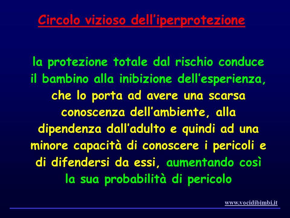 Circolo vizioso dell'iperprotezione