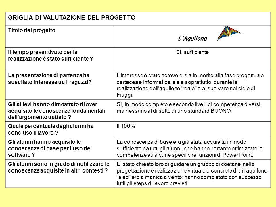 GRIGLIA DI VALUTAZIONE DEL PROGETTO