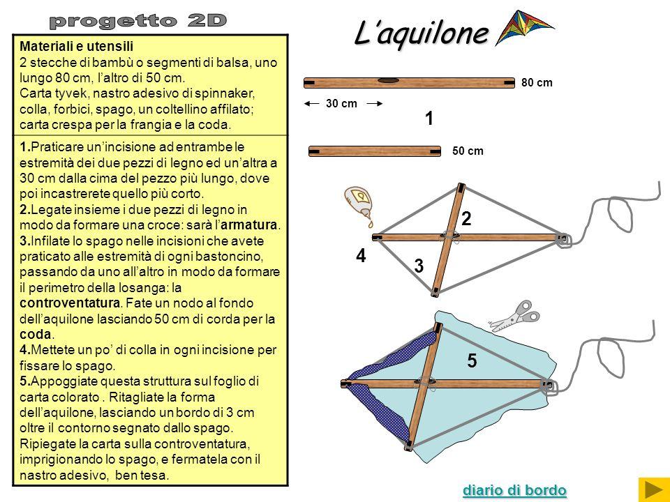 progetto 2D L'aquilone 1 2 4 3 5 diario di bordo Materiali e utensili