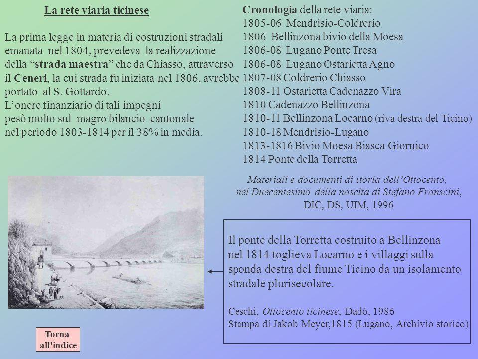 Il ponte della Torretta costruito a Bellinzona
