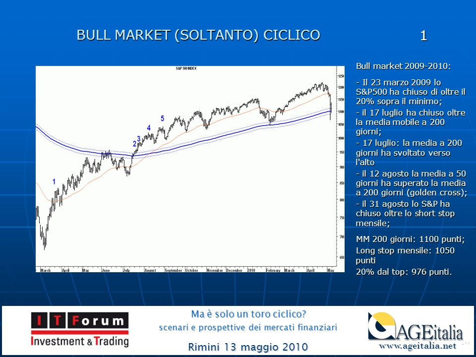 BULL MARKET (SOLTANTO) CICLICO