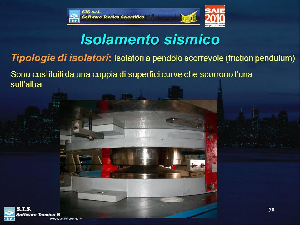 Isolamento sismico Tipologie di isolatori: Isolatori a pendolo scorrevole (friction pendulum)