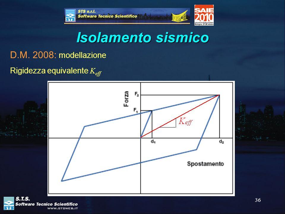 Isolamento sismico D.M. 2008: modellazione Rigidezza equivalente Keff
