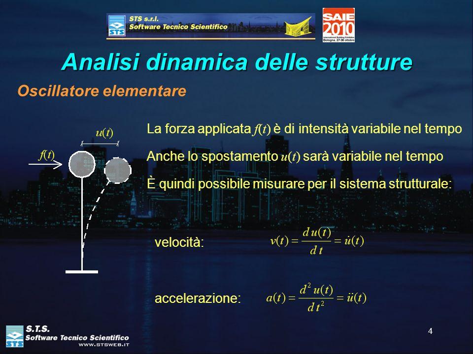 Analisi dinamica delle strutture