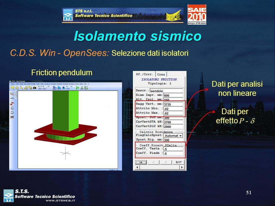 Dati per analisi non lineare