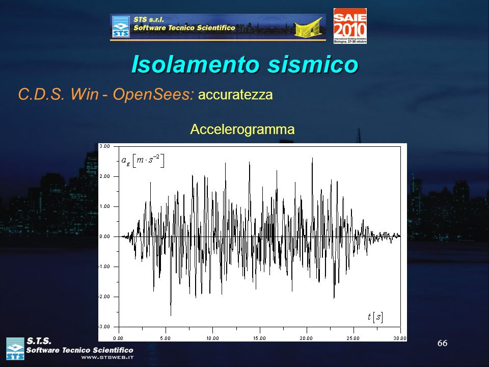 Isolamento sismico C.D.S. Win - OpenSees: accuratezza Accelerogramma