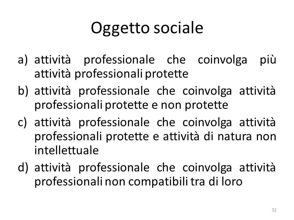 Oggetto sociale attività professionale che coinvolga più attività professionali protette.