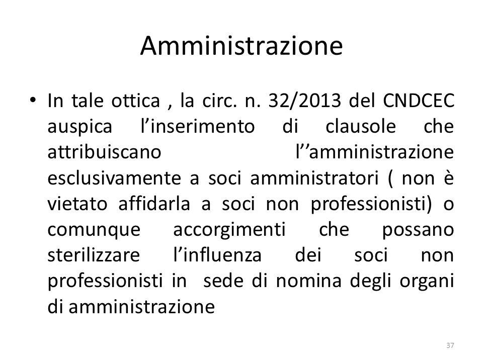 Amministrazione
