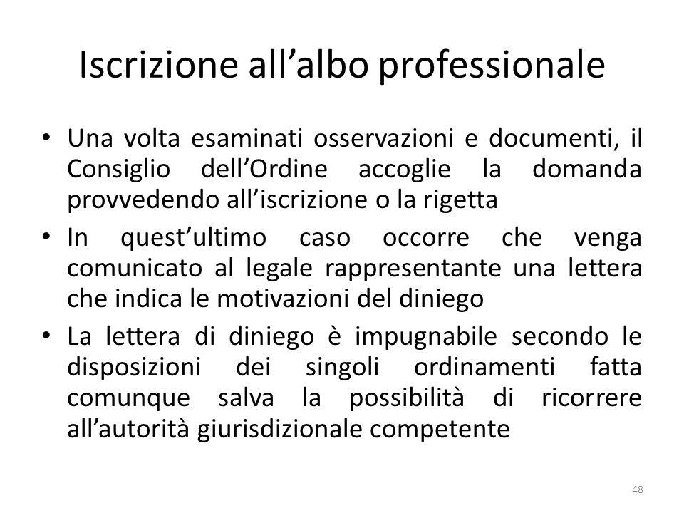 Iscrizione all'albo professionale