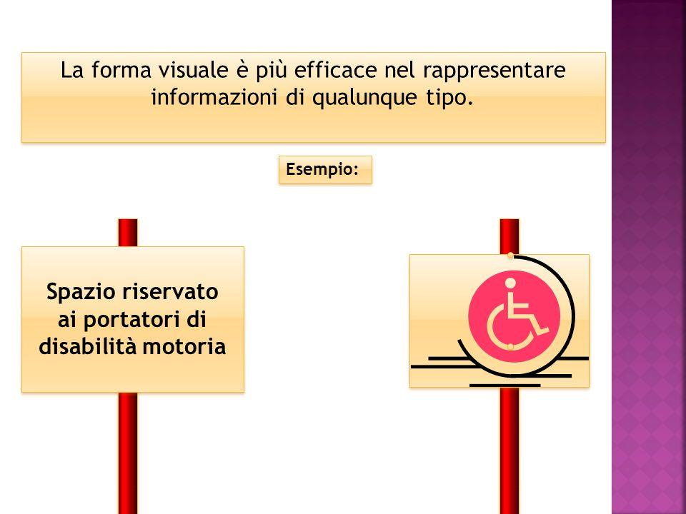 ai portatori di disabilità motoria