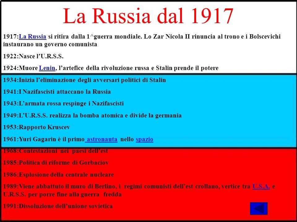 La Russia dal 1917