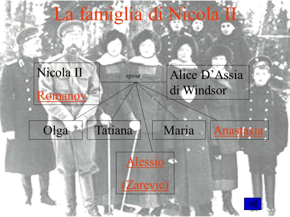 La famiglia di Nicola II