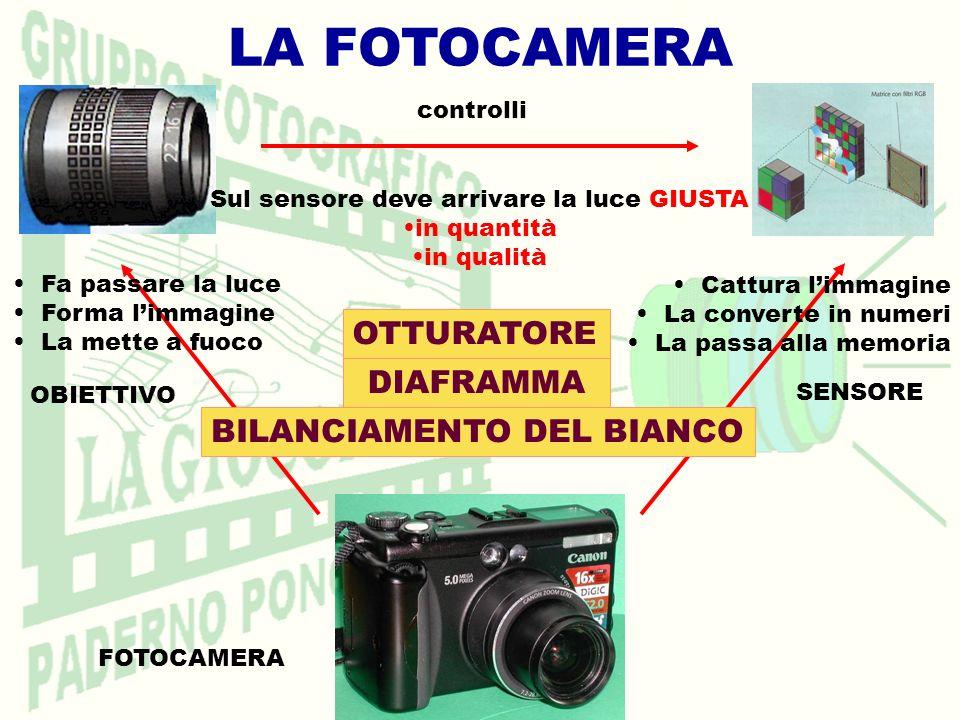 LA FOTOCAMERA OTTURATORE DIAFRAMMA BILANCIAMENTO DEL BIANCO controlli