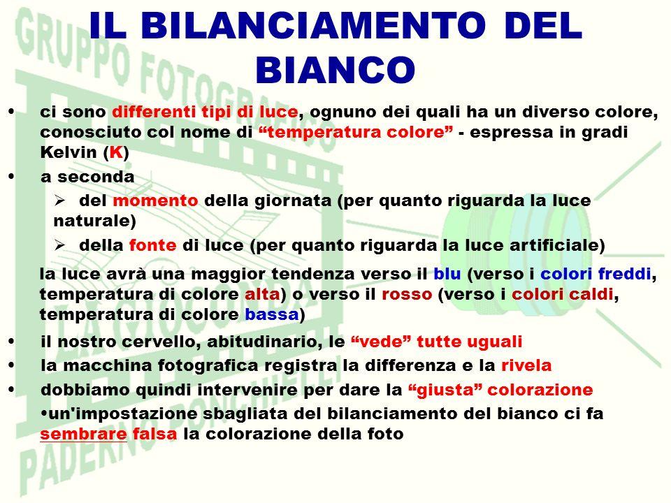 IL BILANCIAMENTO DEL BIANCO