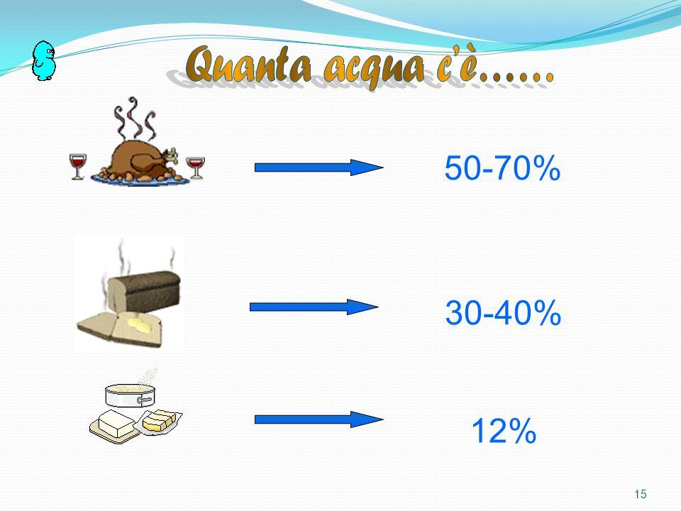 Quanta acqua c'è…… 50-70% 30-40% 12%