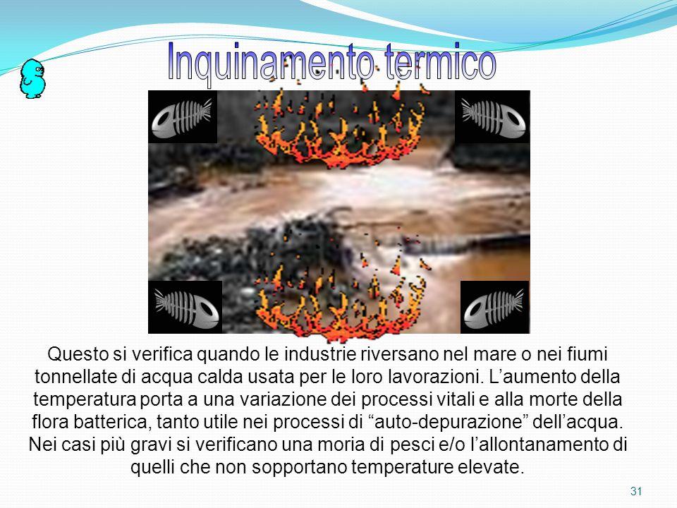 Inquinamento termico
