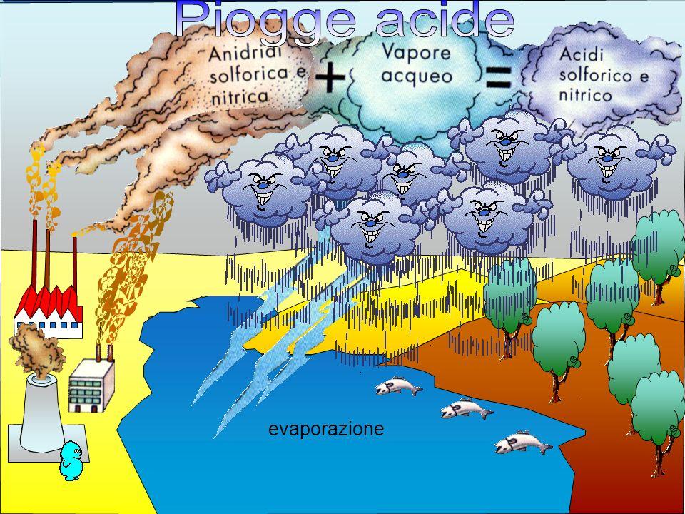 Piogge acide evaporazione 32