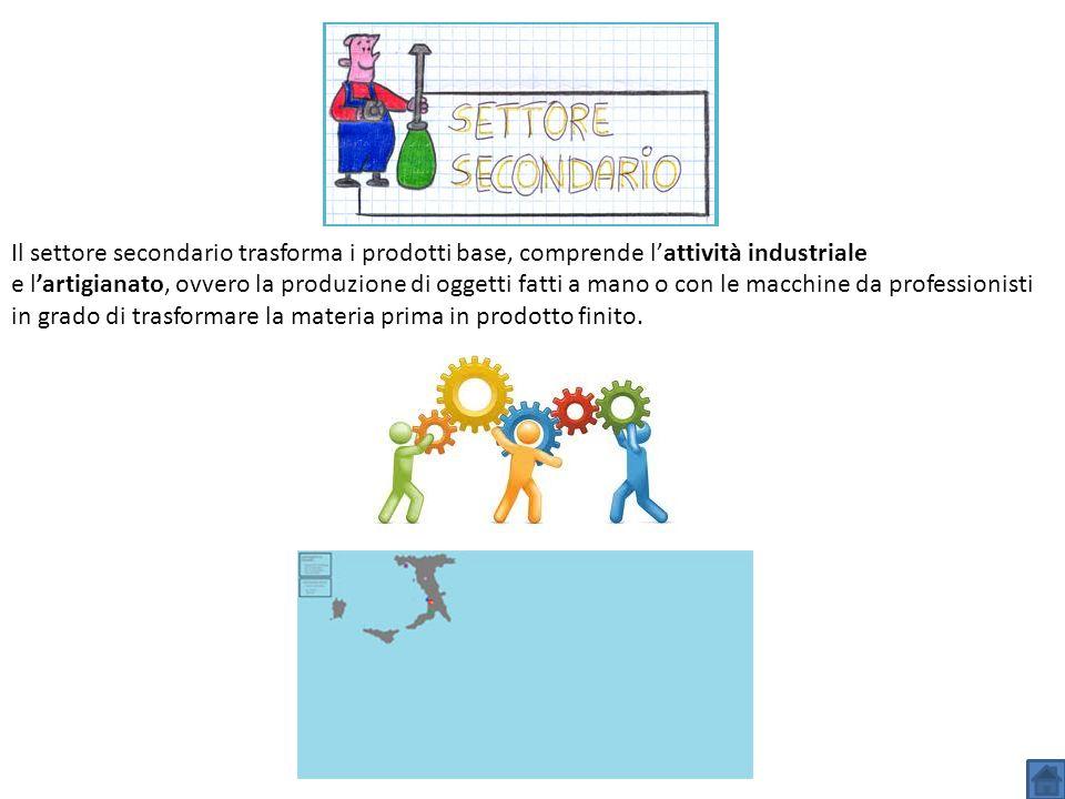 Il settore secondario trasforma i prodotti base, comprende l'attività industriale