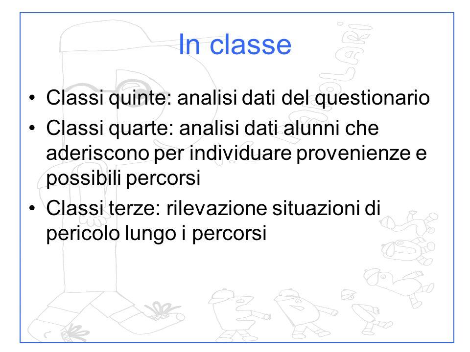 In classe Classi quinte: analisi dati del questionario