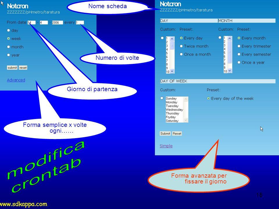modifica crontab Nome scheda Numero di volte Giorno di partenza