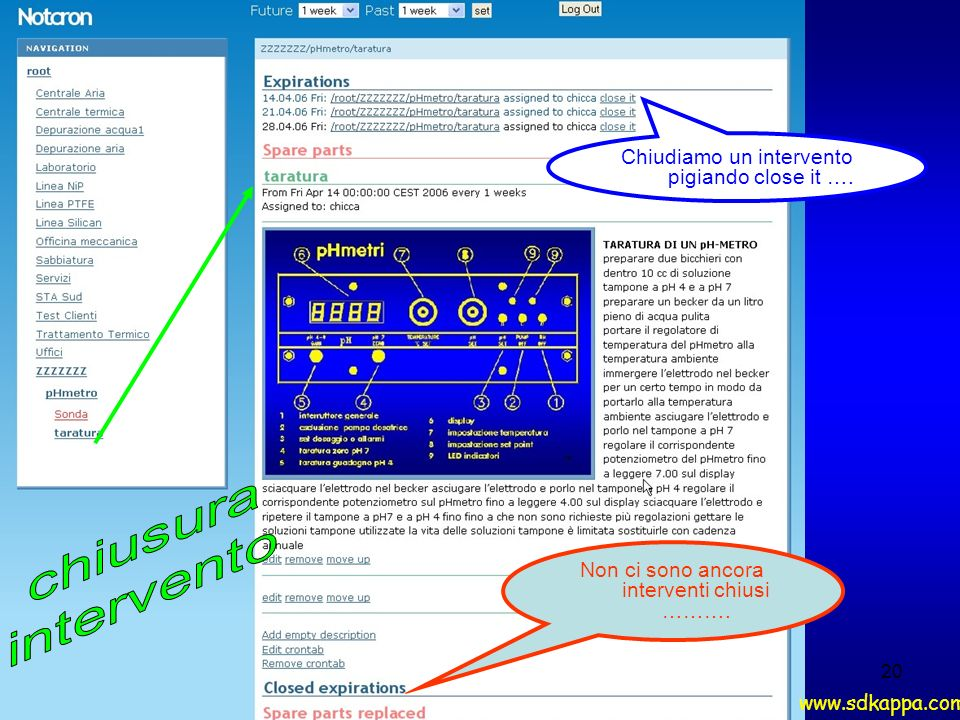 chiusura intervento Chiudiamo un intervento pigiando close it ….