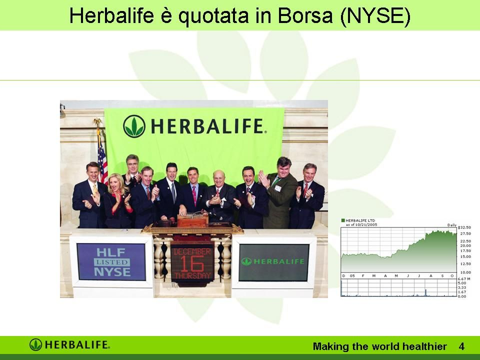 Herbalife è quotata in Borsa (NYSE)