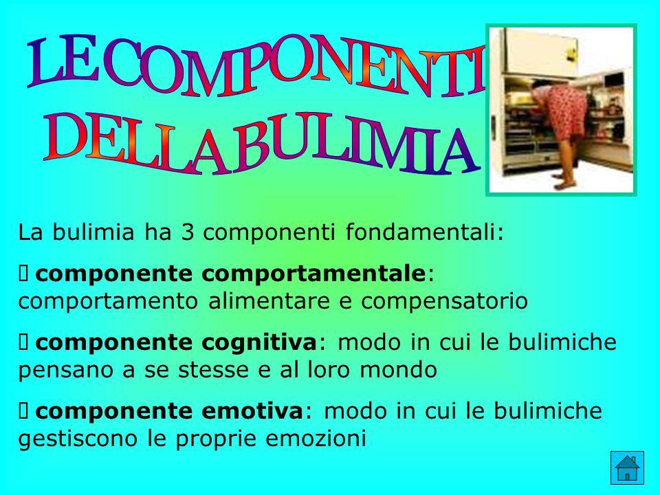 LE COMPONENTI DELLA BULIMIA La bulimia ha 3 componenti fondamentali: