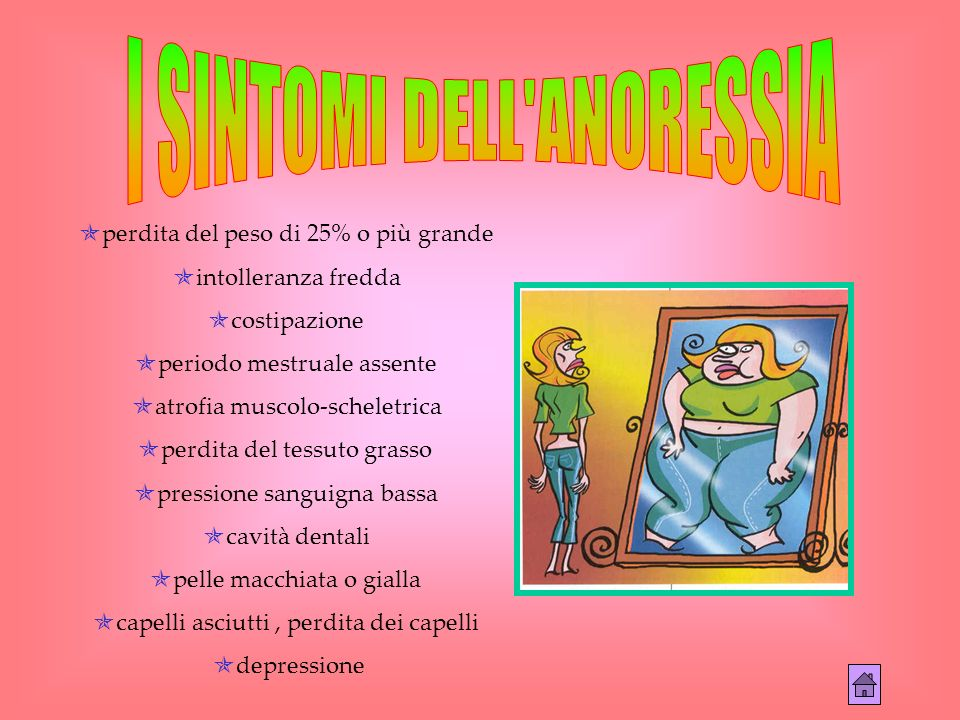 I SINTOMI DELL ANORESSIA