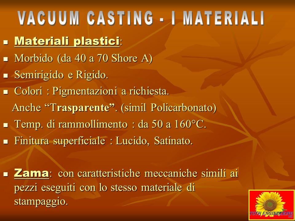 VACUUM CASTING - I MATERIALI