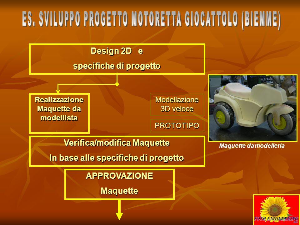 ES. SVILUPPO PROGETTO MOTORETTA GIOCATTOLO (BIEMME)