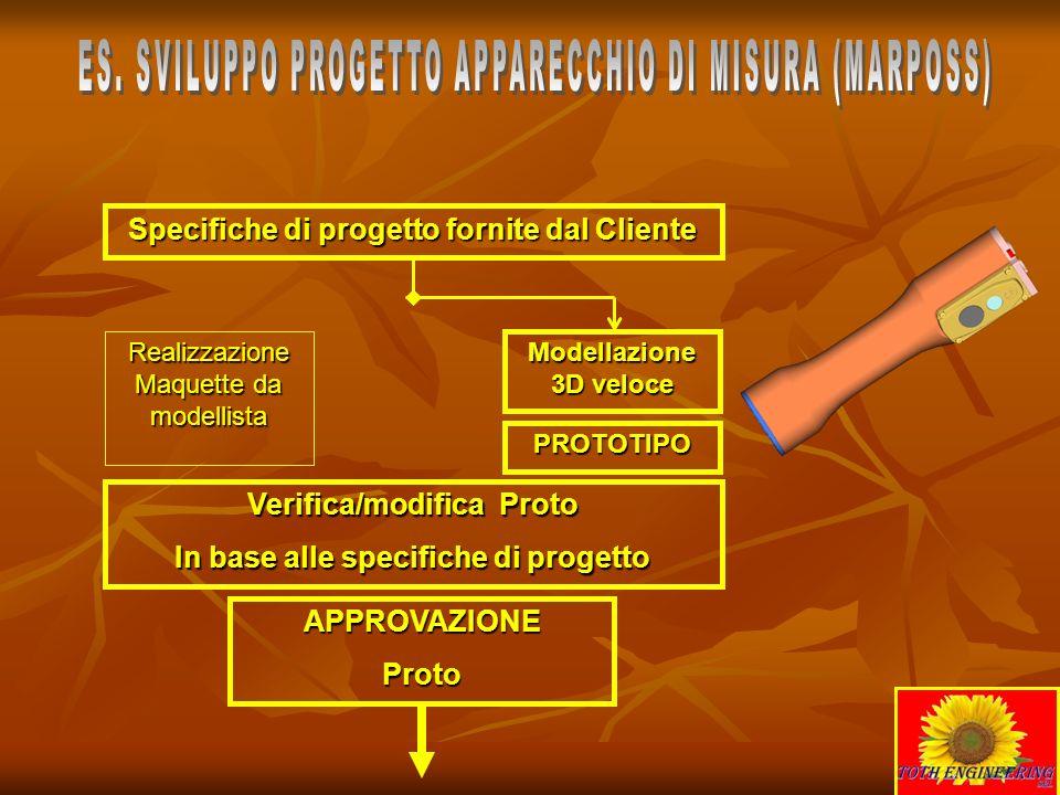 ES. SVILUPPO PROGETTO APPARECCHIO DI MISURA (MARPOSS)