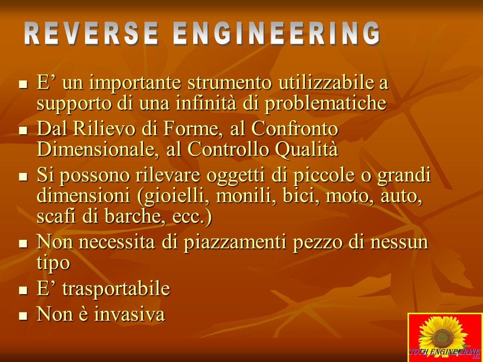 REVERSE ENGINEERING E' un importante strumento utilizzabile a supporto di una infinità di problematiche.