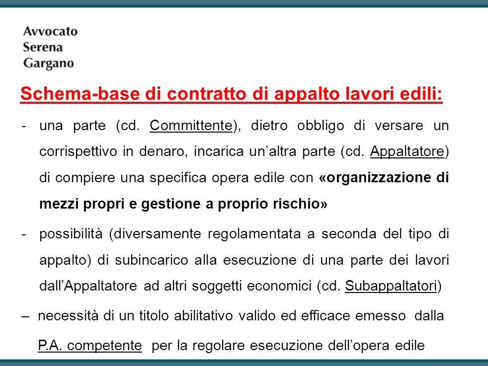 Schema-base di contratto di appalto lavori edili: