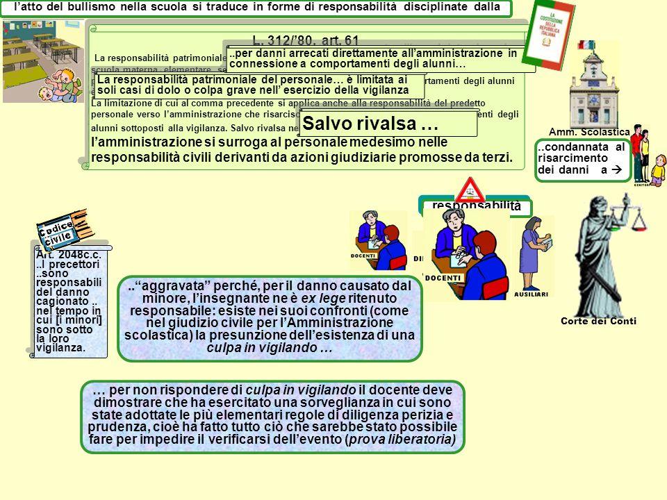 l'atto del bullismo nella scuola si traduce in forme di responsabilità disciplinate dalla