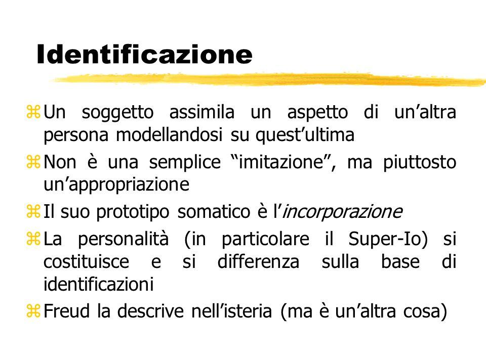 Identificazione Un soggetto assimila un aspetto di un'altra persona modellandosi su quest'ultima.