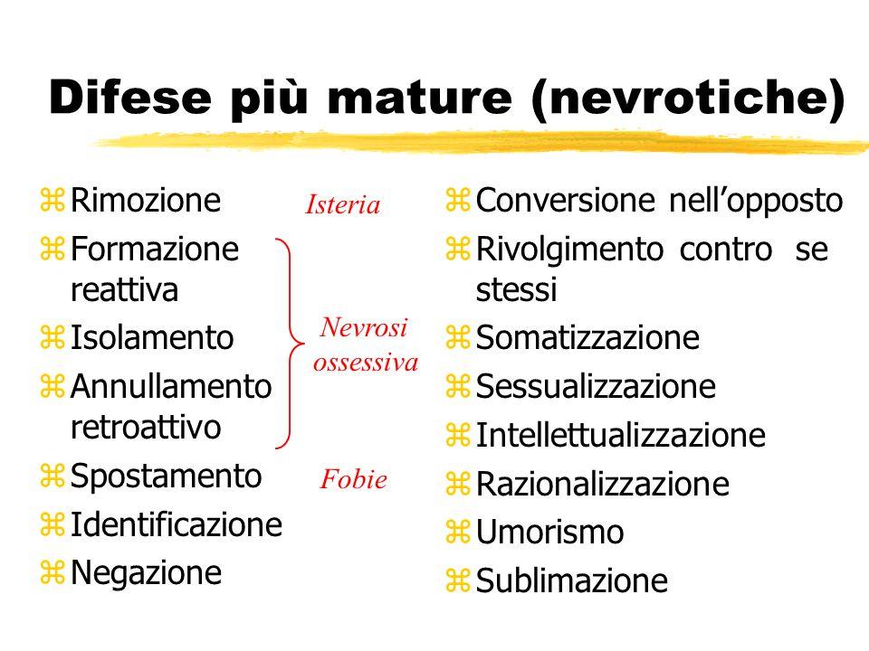 Difese più mature (nevrotiche)