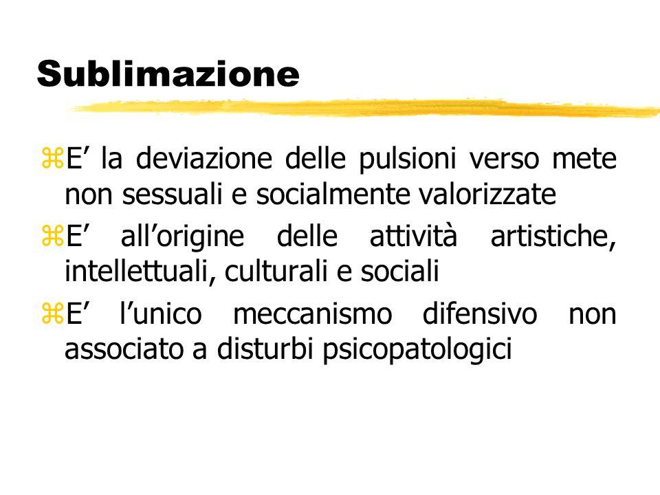 Sublimazione E' la deviazione delle pulsioni verso mete non sessuali e socialmente valorizzate.