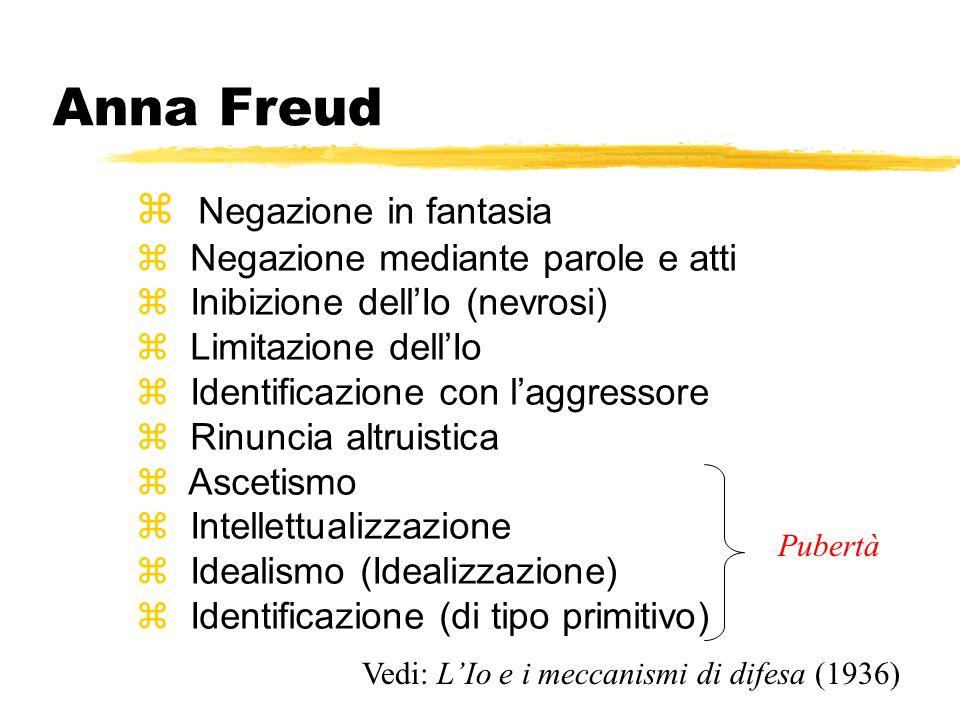 Anna Freud Negazione in fantasia Negazione mediante parole e atti