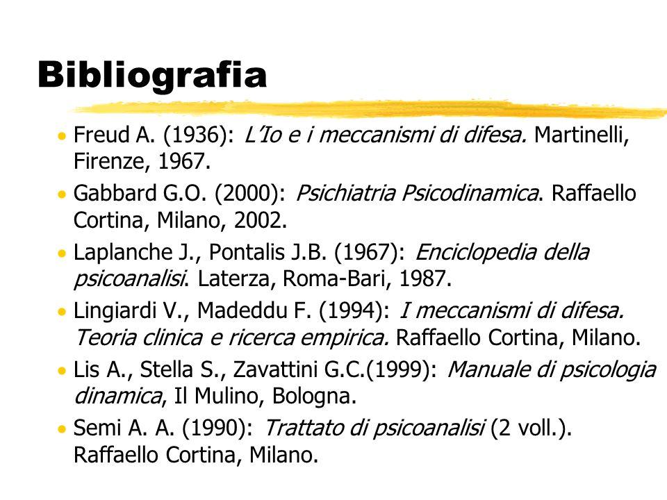 Bibliografia Freud A. (1936): L'Io e i meccanismi di difesa. Martinelli, Firenze, 1967.